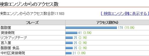 Baidu IME_2014-9-26_18-57-12